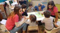 Dans le cadre d'un projet partenarial, les secondes SAPAT accompagnés de leurs enseignantes Mme Labat et Mme Bosc, ont proposé des jeux de société élaborés entièrement a partir de matériaux […]